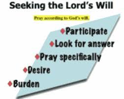 Keys to GOd's Will